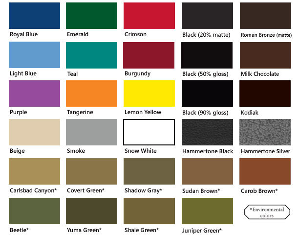 Powder Coating colors for Steel Components